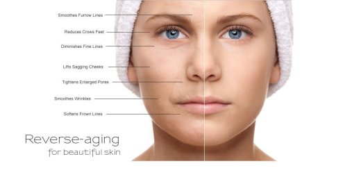 Reverse the signs of aging in chennai